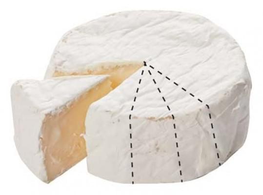 Hogyan vagd a sajtot - A nap kepe 5