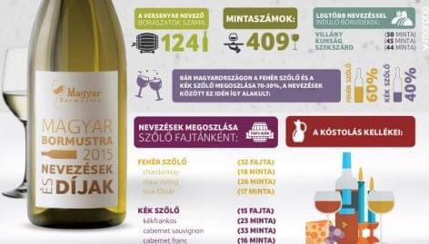 Az ország legjobb borait díjazta a Magyar Bormustra