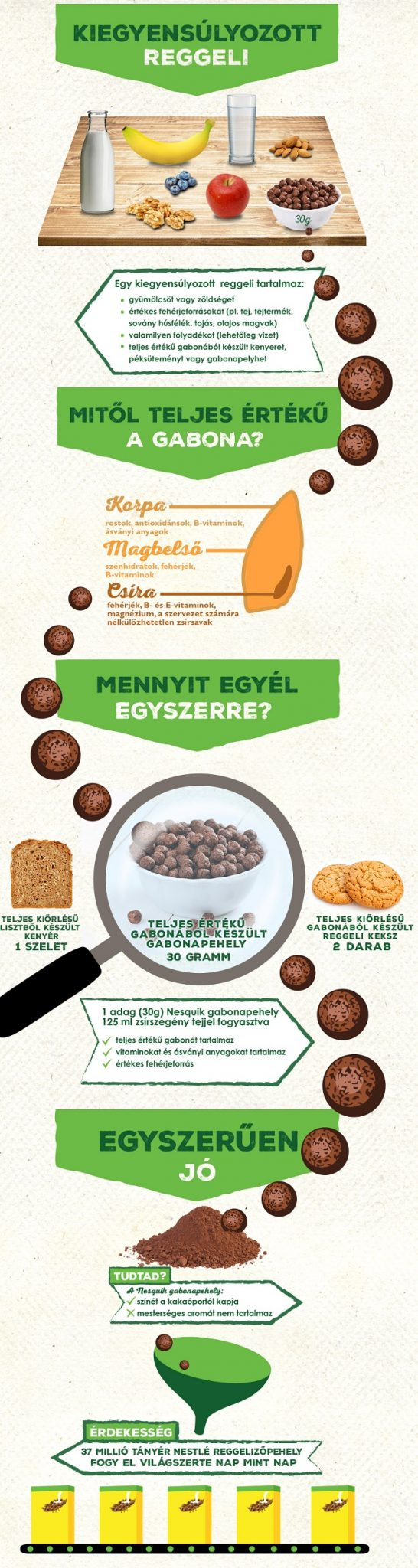 gabona_infografika