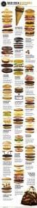 A hamburger perverz mutacioi - A nap kepe