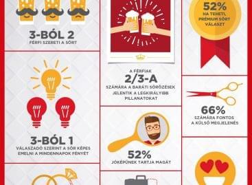 Sokkal érzékenyebbek a magyar férfiak, mint gondolnánk