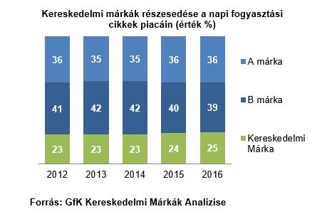 gfk diagram_1