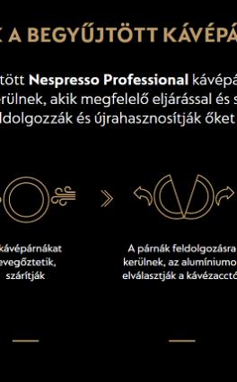 Már a Nespresso Professional kávépárnák is új életre kelhetnek