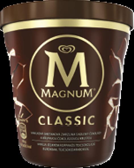 Magnum poharas jégkrémek