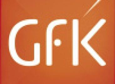 GFK: Black Friday 2018 – számokban