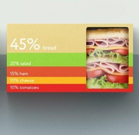 Amit tudni akarsz a szendvicsről… – A nap képe
