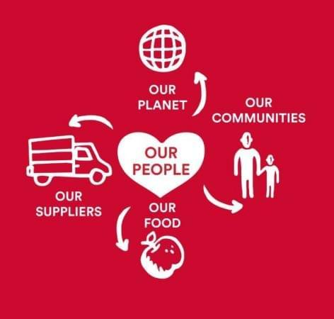 Izland: fenntarthatóság és innováció