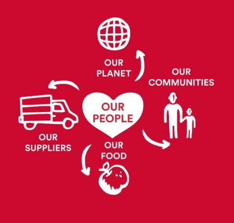 Iceland: sustainability and innovation