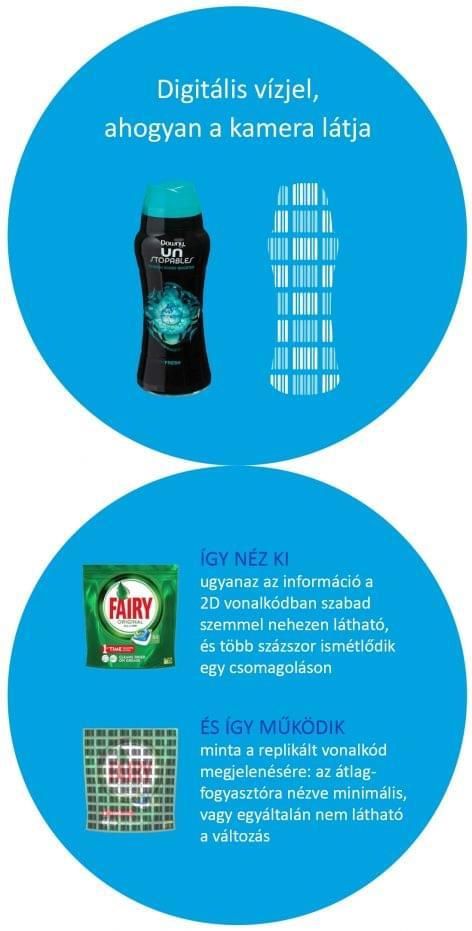 Fejlesztések műanyag-újrahasznosításban a Procter & Gamble-től