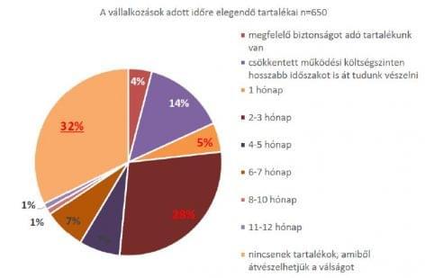 Az MVI módosított javaslata az 5%-os áfa-kulcselvitelre és házhoz szállításra történő átmeneti kiterjesztésére