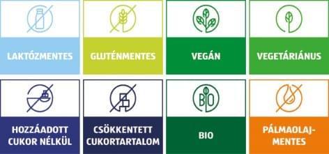 Az ALDI segíti a tájékozódást – új jelölőrendszer a mentes termékek között