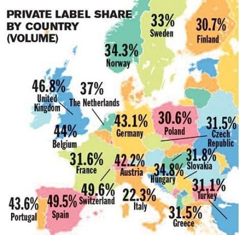 A sajátmárka fellegvára Európa