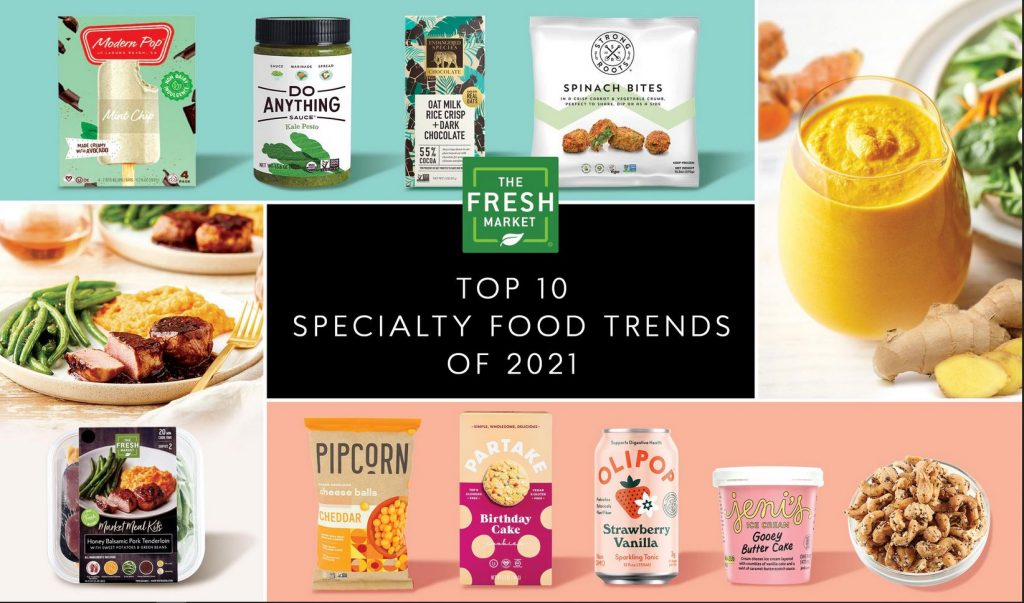 Fresh Market 2021 trends