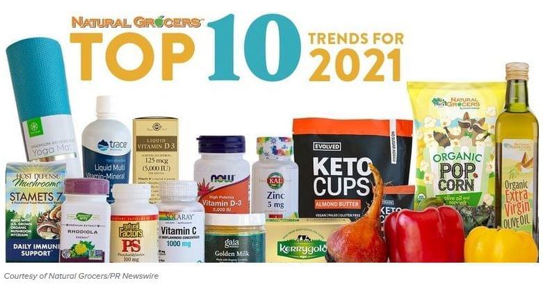 Táplálék-kiegészítő trend 2021