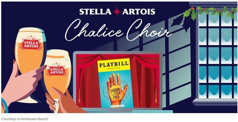 Stella színház