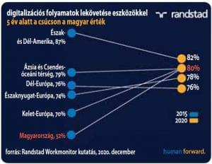 Randstad_Workmonitor1