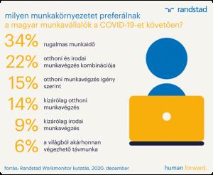 Randstad Workmonitor3