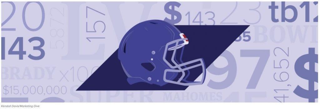 Super Bowl számokban