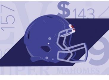 A Super Bowl számokban