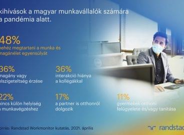 Randstad Workmonitor: A munka és a magánélet egyensúlya továbbra is a legnagyobb kihívás