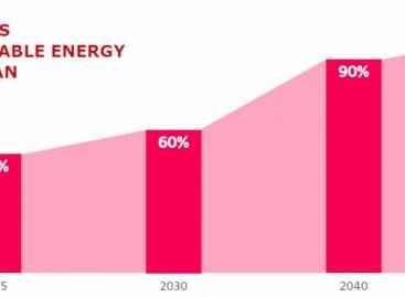 2050-ig 100%-ban megújuló energiaforrásokra áll át az LG
