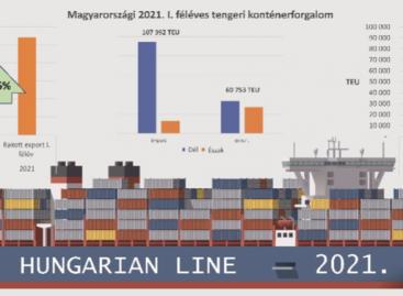 Nagyot nőtt Magyarország tengeri forgalma