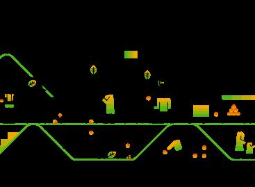 A vállalatok megállapíthatják termékeik karbonlábnyomát az SAP új megoldásával
